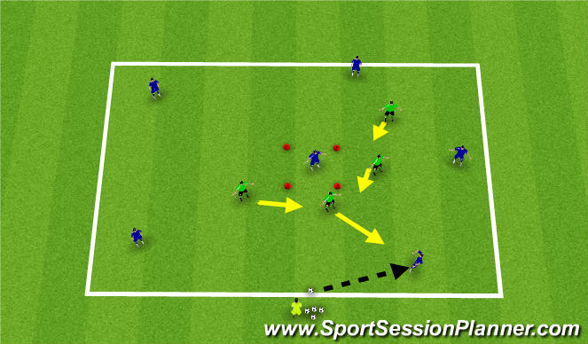 Football/Soccer Session Plan Drill (Colour): 6v4 Defend the Target