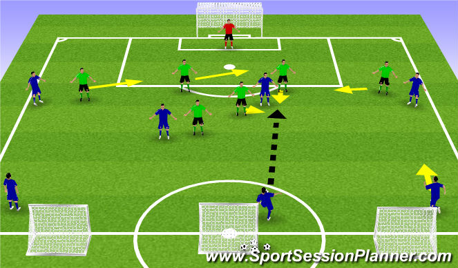 Football/Soccer Session Plan Drill (Colour): 7v7 Half Field
