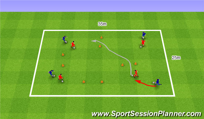 Football/Soccer Session Plan Drill (Colour): Tag 1v1. Berek 1v1.