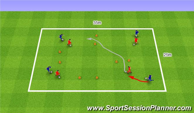 Football/Soccer Session Plan Drill (Colour): Tag 1v1. Berek 1v1.