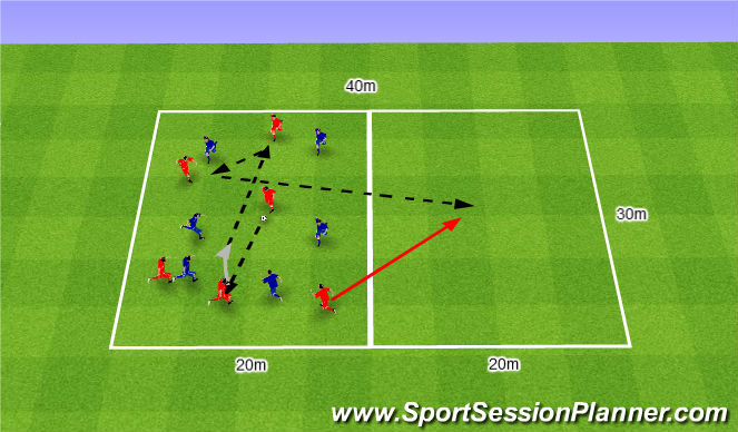Football/Soccer Session Plan Drill (Colour): 6v6 in 2 zones. 6v6 w dwóch strefach.