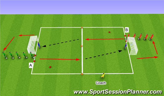 Football/Soccer Session Plan Drill (Colour): Shooting Recov