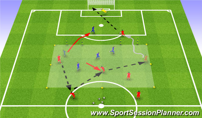 Football/Soccer Session Plan Drill (Colour): 4v4+4 Shooting Game