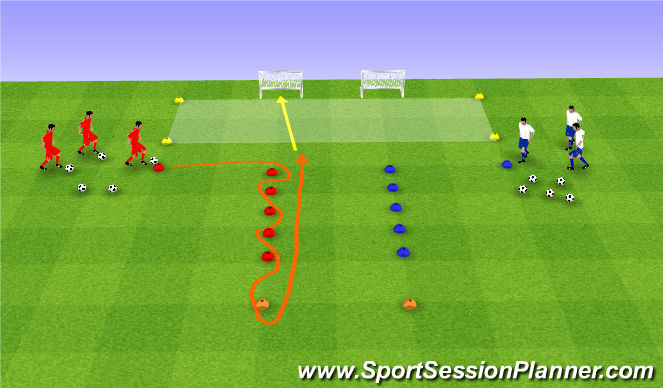 Football/Soccer Session Plan Drill (Colour): 1v1 | dribbelen - scoren