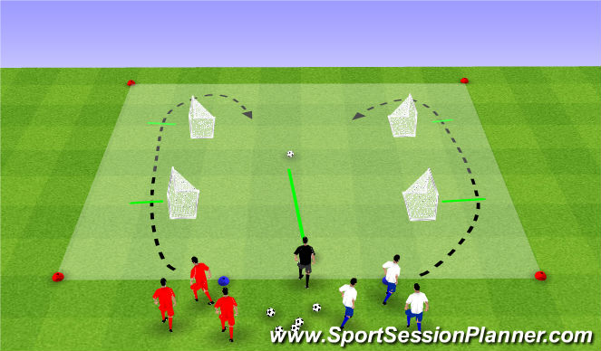 Football/Soccer Session Plan Drill (Colour): 1:1 | 4 GOAL VORM