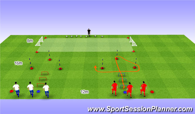 Football/Soccer Session Plan Drill (Colour): 1:1 | snelheid + duel
