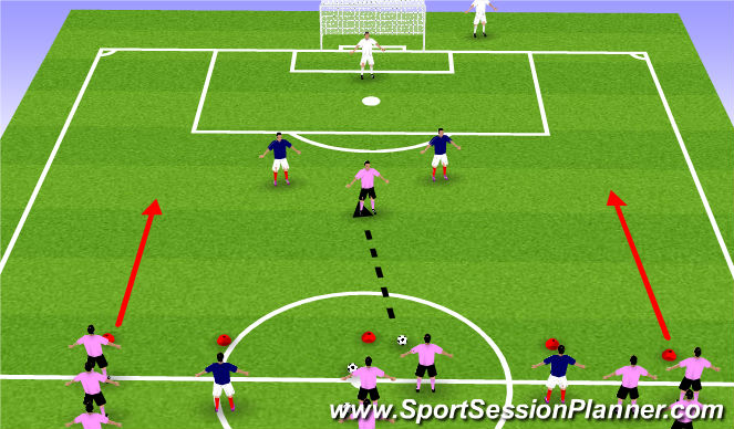 Football/Soccer Session Plan Drill (Colour): GRP - 1