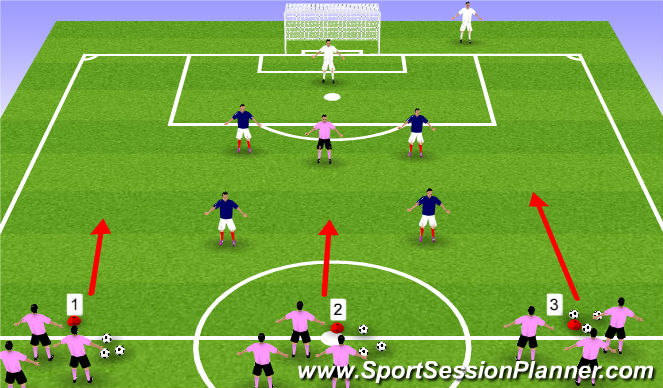 Football/Soccer Session Plan Drill (Colour): GRP - 2