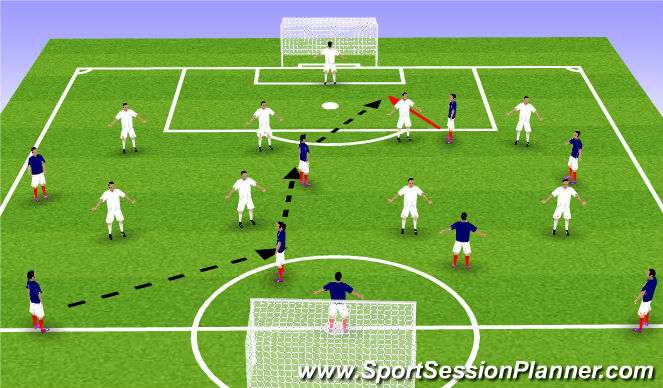 Football/Soccer Session Plan Drill (Colour): Shadowing - option 1
