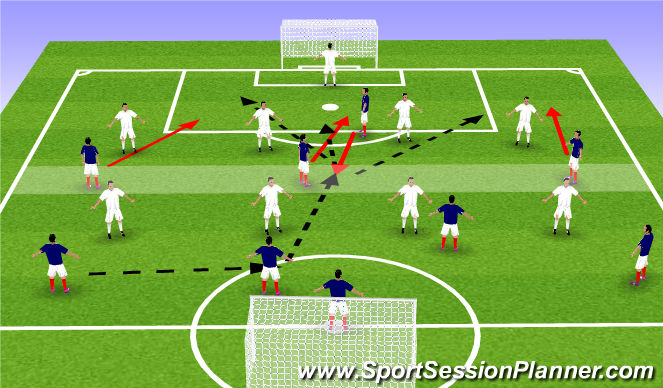 Football/Soccer Session Plan Drill (Colour): Shadowing - option 2