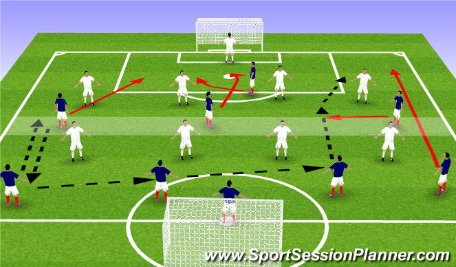 Football/Soccer Session Plan Drill (Colour): Shadowing option 4