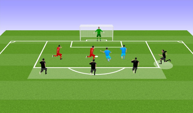 Football/Soccer Session Plan Drill (Colour): wembley doubles