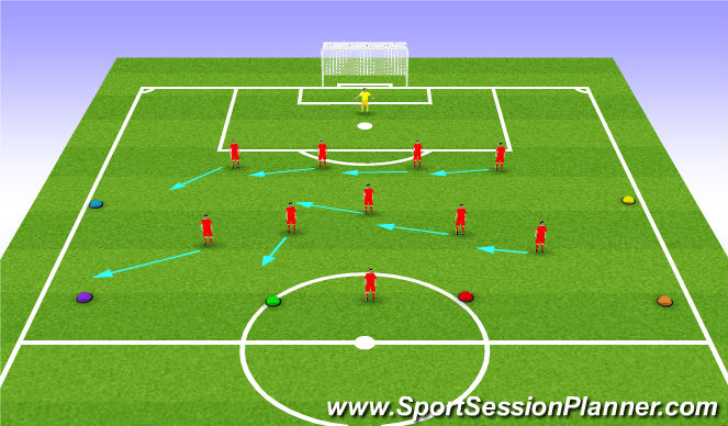Football/Soccer Session Plan Drill (Colour): Team Defensive Shape