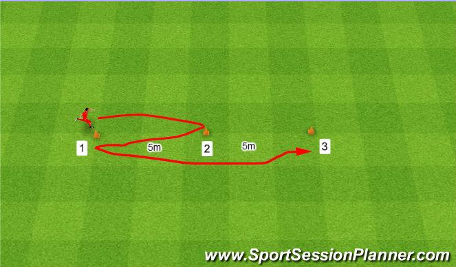 Football/Soccer Session Plan Drill (Colour): 3 Cone and sprint. 3 pachołki i sprint.