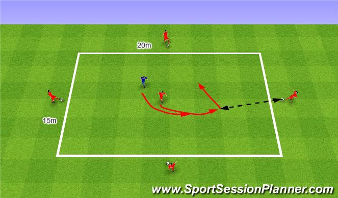 Football/Soccer Session Plan Drill (Colour): Interval game 1v1+4. Gra interwałowa 1v1+4.