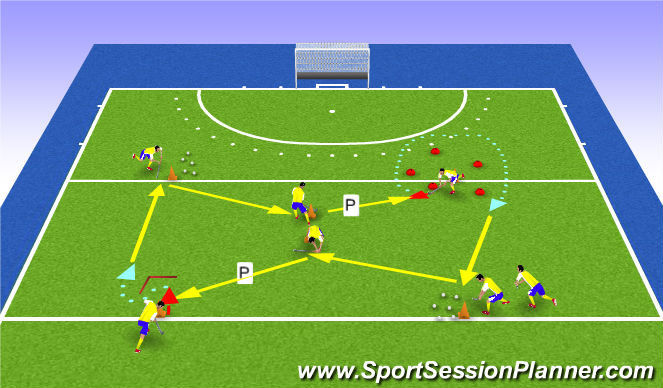 Hockey Session Plan Drill (Colour): échauffement 1