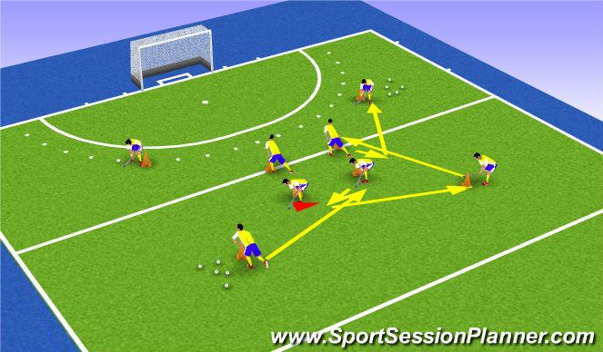 Hockey Session Plan Drill (Colour): tiki taka