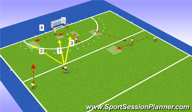 Hockey Session Plan Drill (Colour): CF1