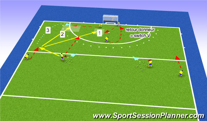 Hockey Session Plan Drill (Colour): CF2