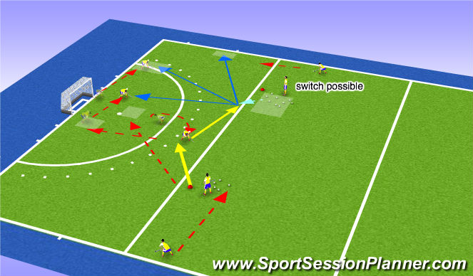 Hockey Session Plan Drill (Colour): CF3