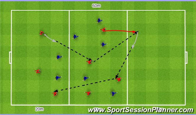 Football/Soccer Session Plan Drill (Colour): 7v7 keep ball in two zones. 7v7 na utrzymanie w dwóch strefach.