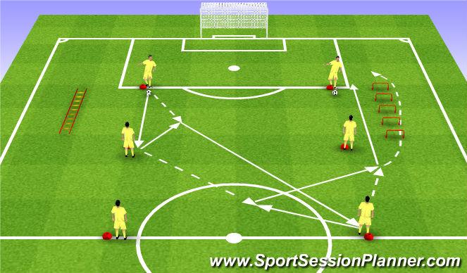 Football/Soccer Session Plan Drill (Colour): Rozgrzewka koordynacyjno techniczna