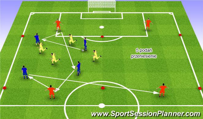 Football/Soccer Session Plan Drill (Colour): Gra na utrzymanie i zmianę ciężaru gry