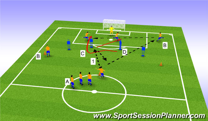 Football/Soccer Session Plan Drill (Colour): FINISHING PHASE