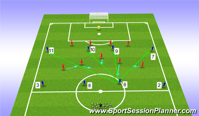 Football/Soccer Session Plan Drill (Colour): Team Defensive Shape With Opposition