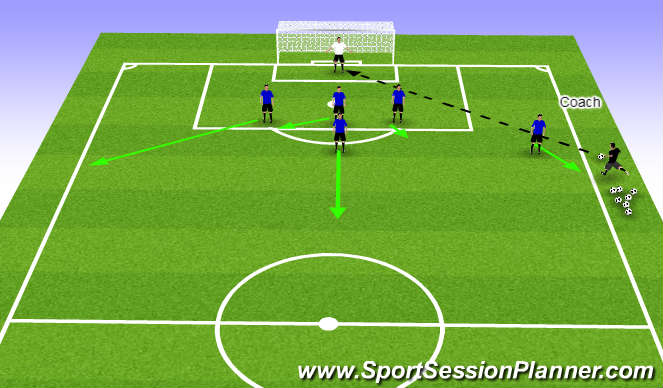 Football/Soccer Session Plan Drill (Colour): Playing out of the back Screen 1