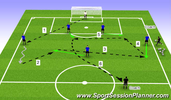 Football/Soccer Session Plan Drill (Colour): Playing out of the back Screen 2