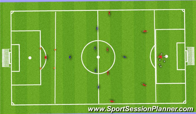 Football/Soccer Session Plan Drill (Colour): What If's