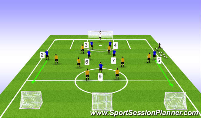 Football/Soccer Session Plan Drill (Colour): 8v8 to Goal/3 Goal Counter