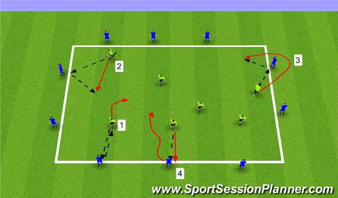"""Football/Soccer Session Plan Drill (Colour): SI Technical Warm-up """"Combinations Intro"""""""