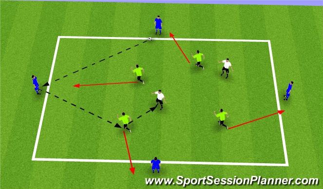 Football/Soccer Session Plan Drill (Colour): SII Small Sided Activity 4v4+2 Transition Box