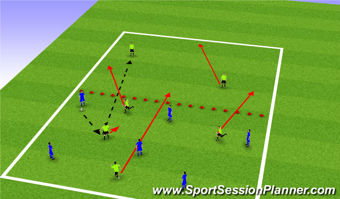 Football/Soccer Session Plan Drill (Colour): SIII Expanded Small Side Activity 6v6 Transition