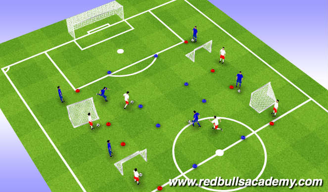 Football/Soccer Session Plan Drill (Colour): 1v1 directional