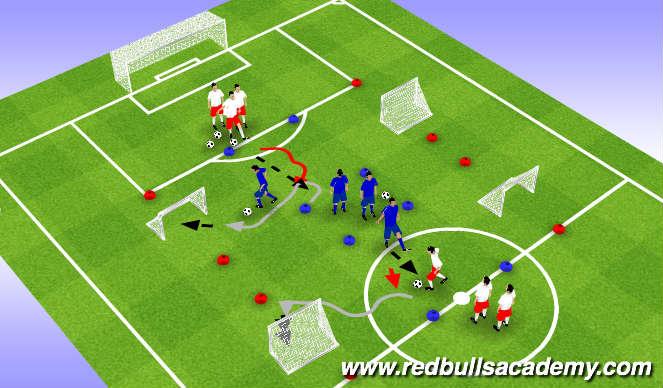 Football/Soccer Session Plan Drill (Colour): 1v1 to 2 goal