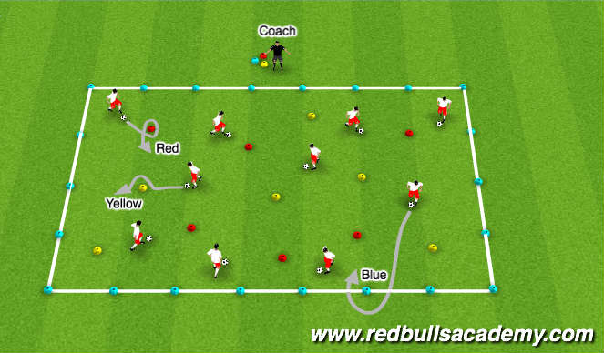 Football/Soccer Session Plan Drill (Colour): Warm Up: Part III