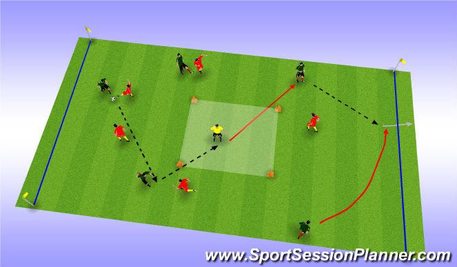 Football/Soccer Session Plan Drill (Colour): Intermediate level game