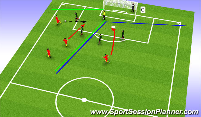 Football/Soccer Session Plan Drill (Colour): Advanced game 2