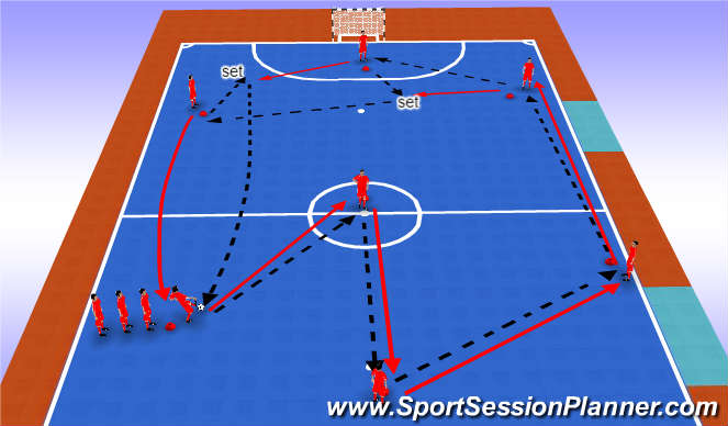 Futsal Session Plan Drill (Colour): Passing Technique