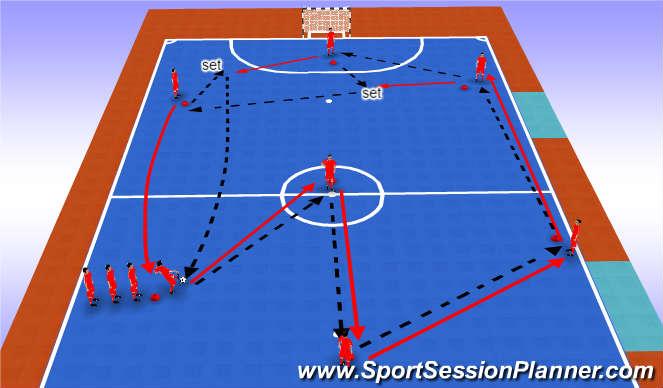 Futsal Session Plan Drill (Colour): Passing Technique