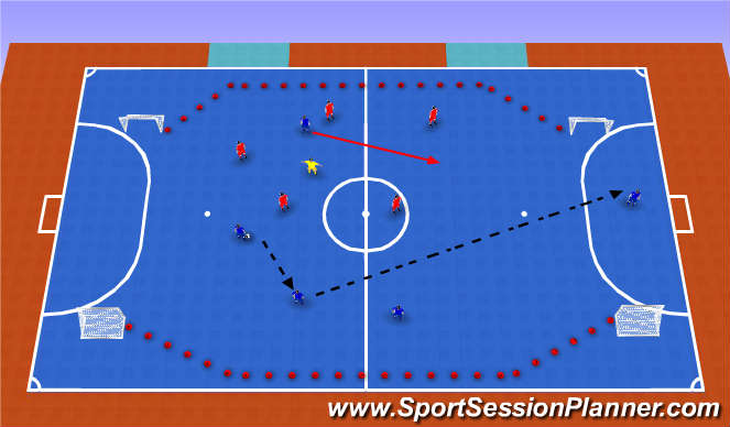 Futsal Session Plan Drill (Colour): 4 Goal Game