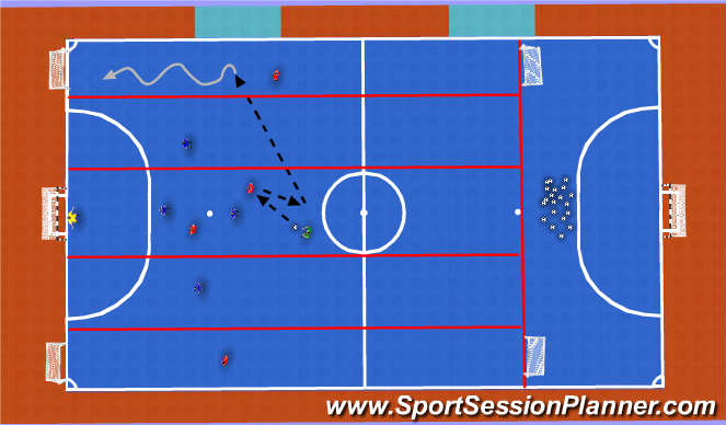 Futsal Session Plan Drill (Colour): Game Situation