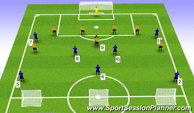 Football/Soccer Session Plan Drill (Colour): 8v8 to Goal Counter Goal