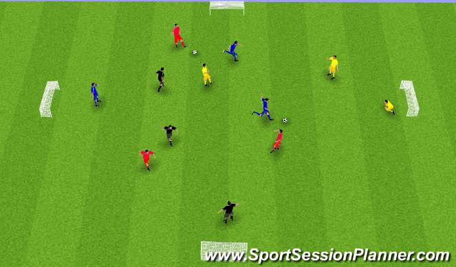 Football/Soccer Session Plan Drill (Colour): 4 liða fótbolti.
