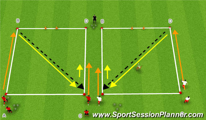 Football/Soccer Session Plan Drill (Colour): Dribbling & Turning (Sequential)
