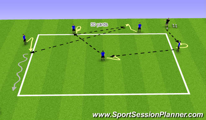 Football/Soccer Session Plan Drill (Colour): Out of the Back 2