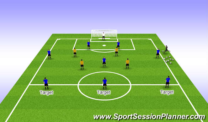 Football/Soccer Session Plan Drill (Colour): Playing out of the back 5v4 to targets